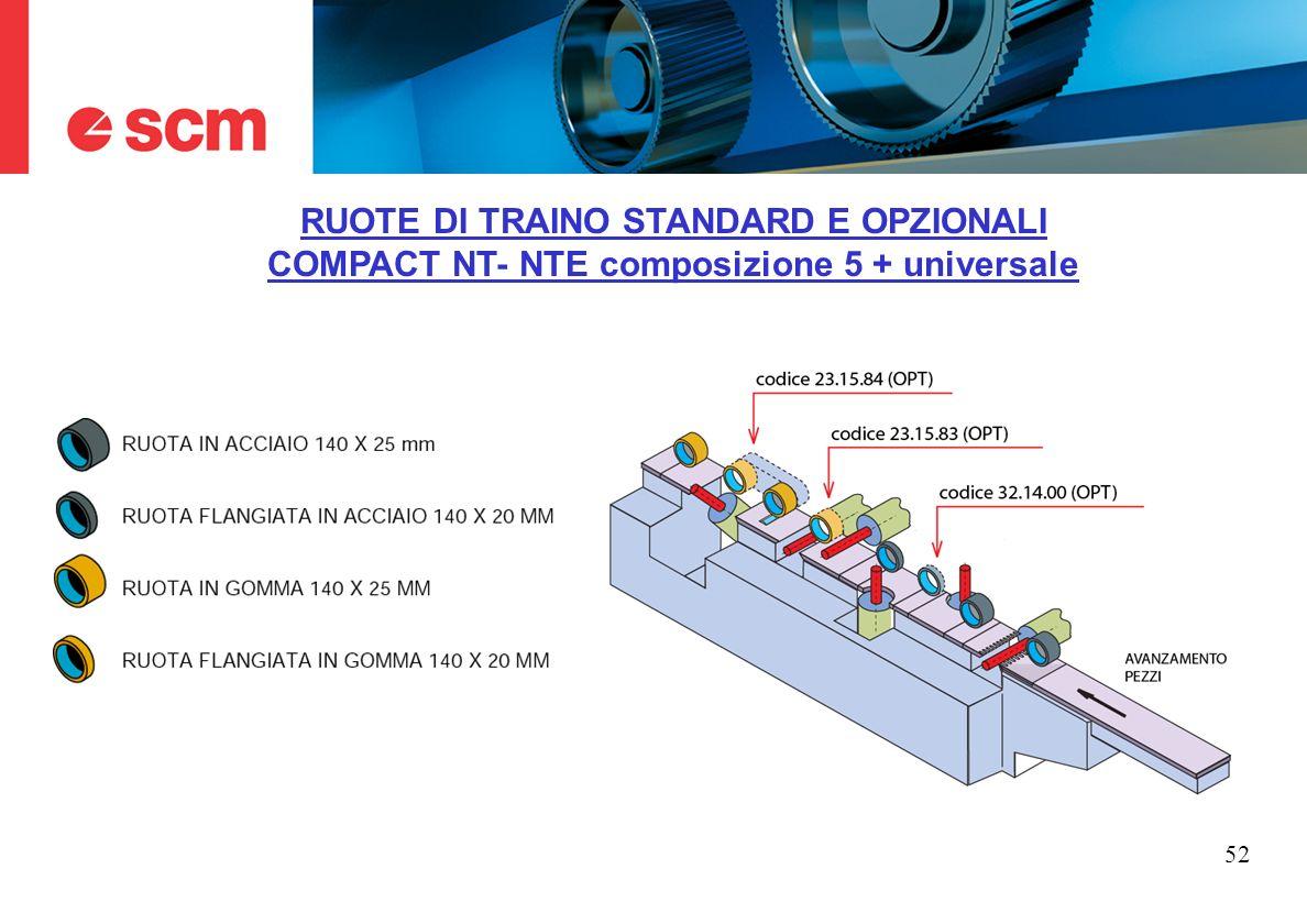RUOTE DI TRAINO STANDARD E OPZIONALI COMPACT NT- NTE composizione 5 + universale
