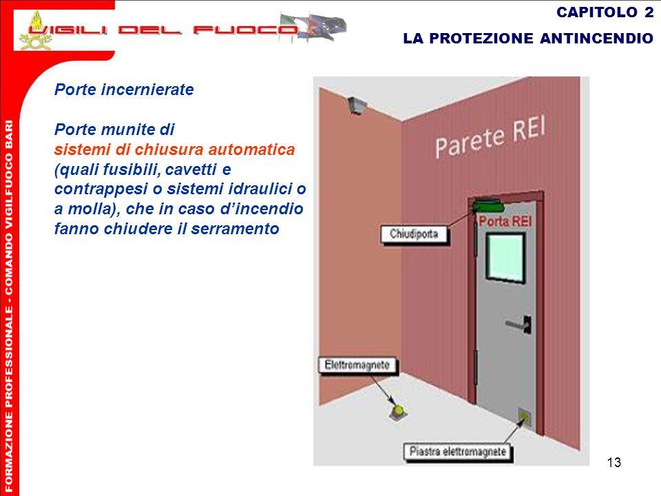 sistemi di chiusura automatica (quali fusibili, cavetti e