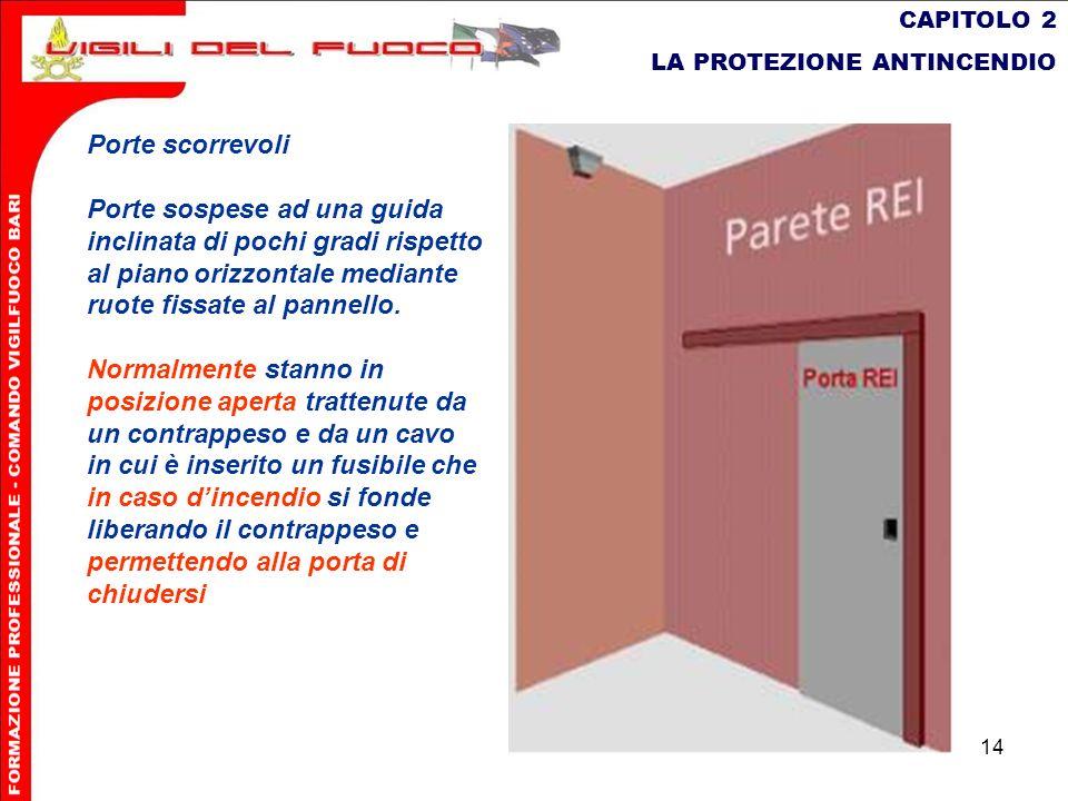 Gli interventi si suddividono in misure di ppt scaricare - Posizione letto rispetto alla porta ...
