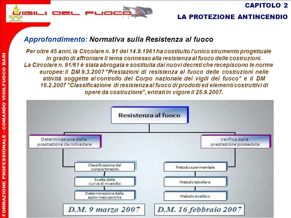 Approfondimento: Normativa sulla Resistenza al fuoco