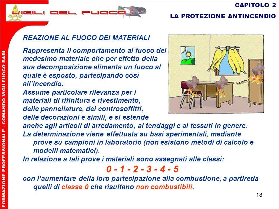 0 - 1 - 2 - 3 - 4 - 5 REAZIONE AL FUOCO DEI MATERIALI
