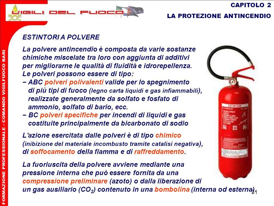 La polvere antincendio è composta da varie sostanze