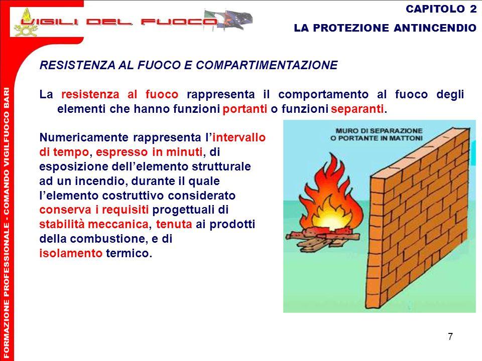 RESISTENZA AL FUOCO E COMPARTIMENTAZIONE