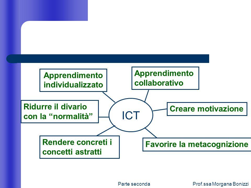 ICT Apprendimentocollaborativo Apprendimento individualizzato