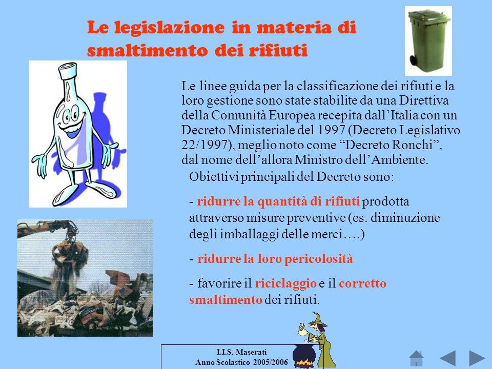 Le legislazione in materia di smaltimento dei rifiuti