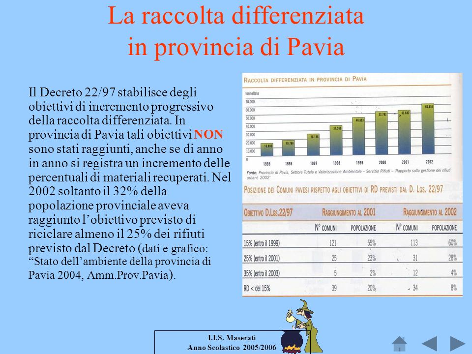 La raccolta differenziata in provincia di Pavia