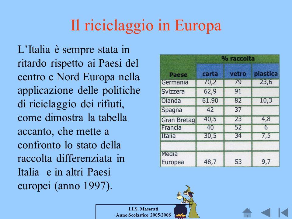 Il riciclaggio in Europa