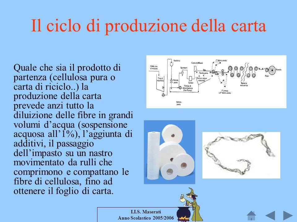 Il ciclo di produzione della carta