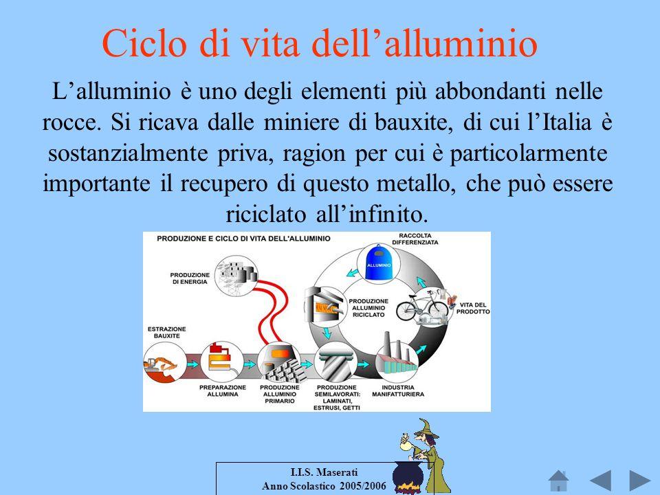 Ciclo di vita dell'alluminio