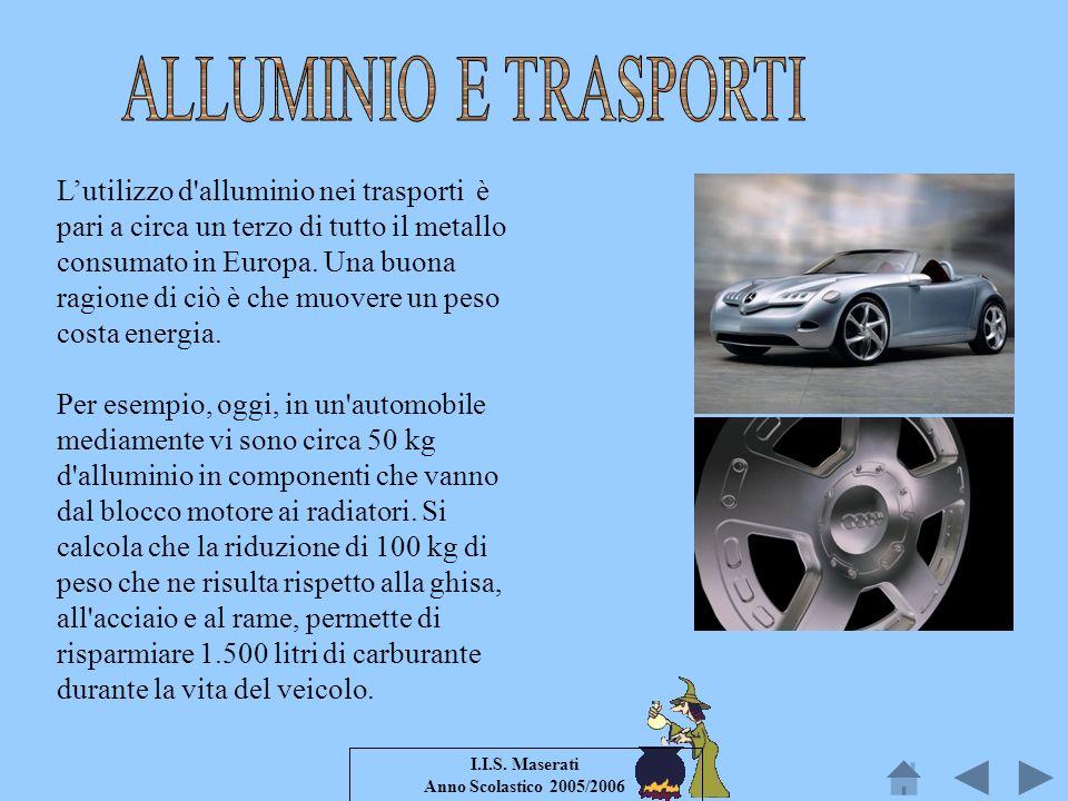 ALLUMINIO E TRASPORTI