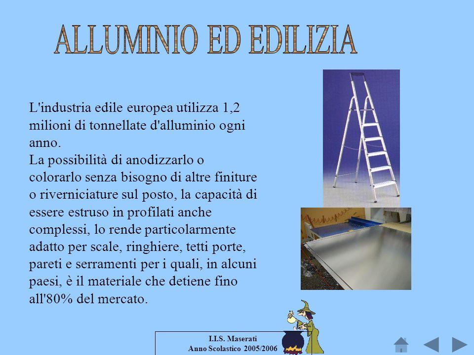 ALLUMINIO ED EDILIZIA L industria edile europea utilizza 1,2 milioni di tonnellate d alluminio ogni anno.