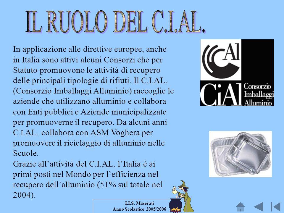 IL RUOLO DEL C.I.AL.