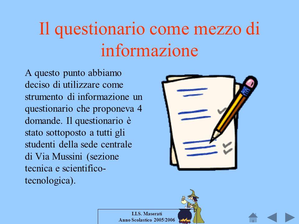 Il questionario come mezzo di informazione