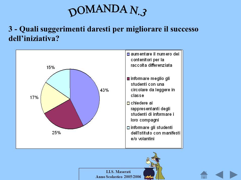 3 - Quali suggerimenti daresti per migliorare il successo dell'iniziativa