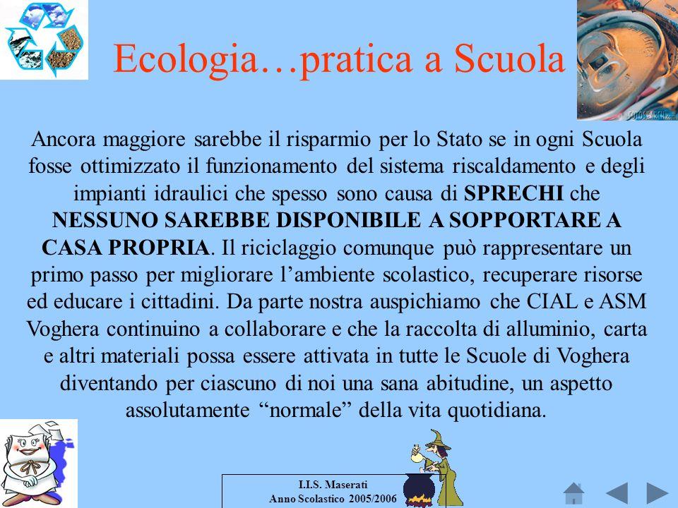 Ecologia…pratica a Scuola