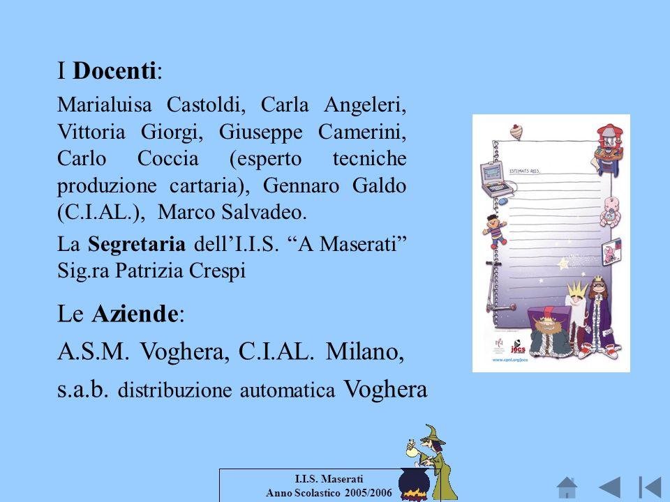 A.S.M. Voghera, C.I.AL. Milano,