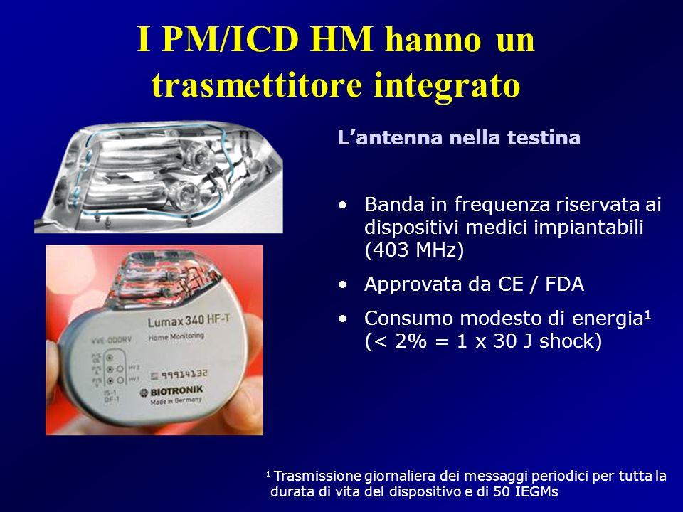 I PM/ICD HM hanno un trasmettitore integrato