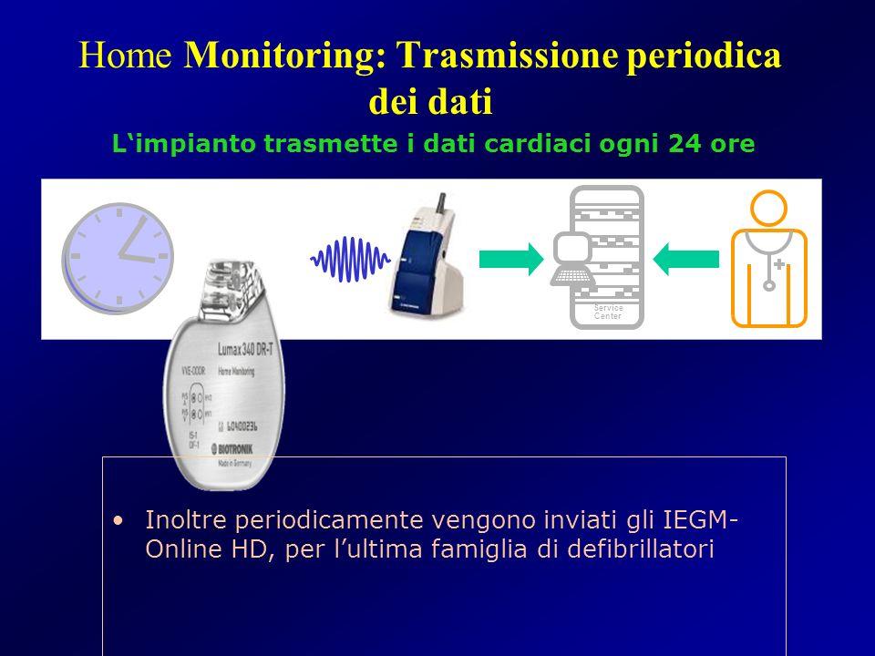 Home Monitoring: Trasmissione periodica dei dati