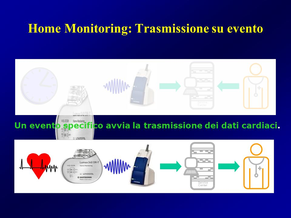 Home Monitoring: Trasmissione su evento