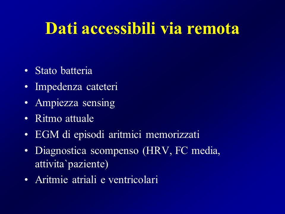 Dati accessibili via remota
