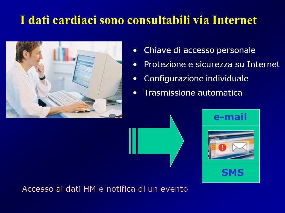 I dati cardiaci sono consultabili via Internet