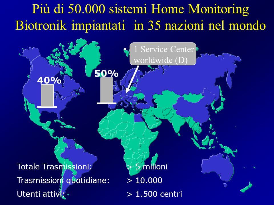 Più di 50.000 sistemi Home Monitoring Biotronik impiantati in 35 nazioni nel mondo