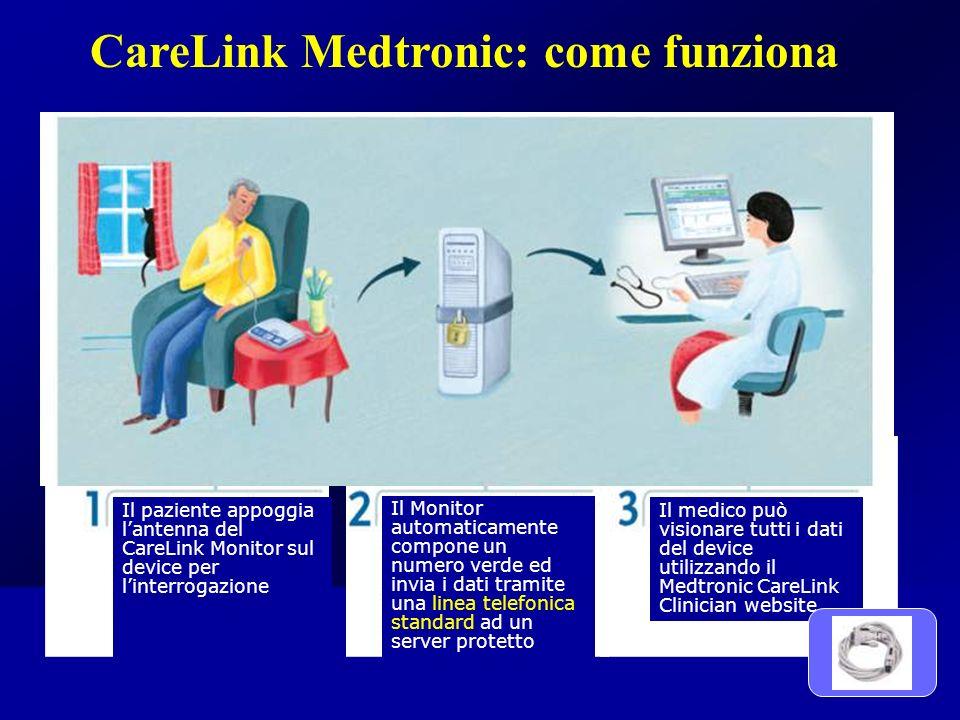 CareLink Medtronic: come funziona