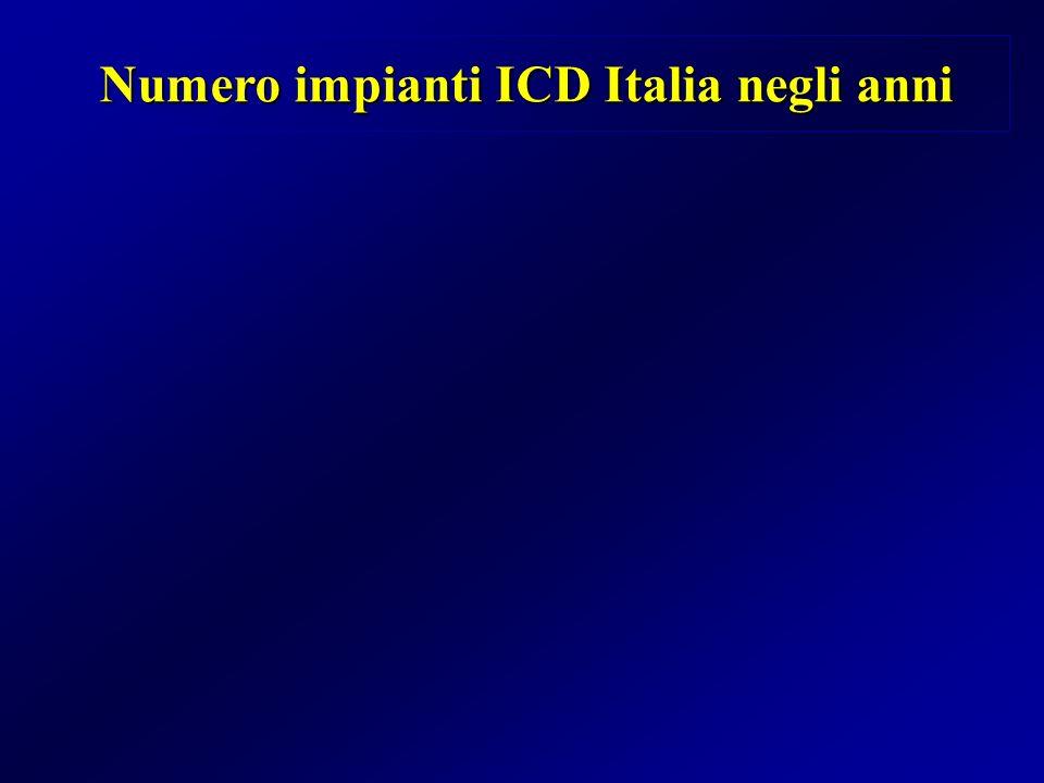 Numero impianti ICD Italia negli anni