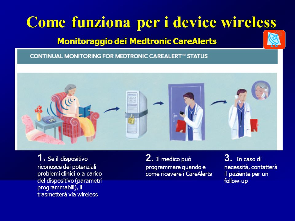 Come funziona per i device wireless