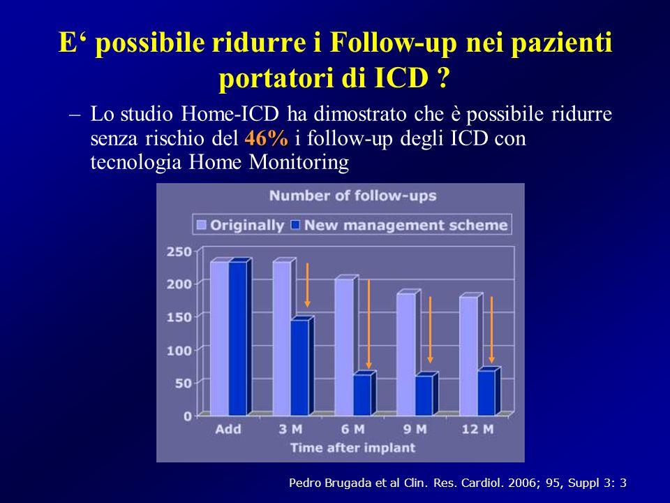 E' possibile ridurre i Follow-up nei pazienti portatori di ICD