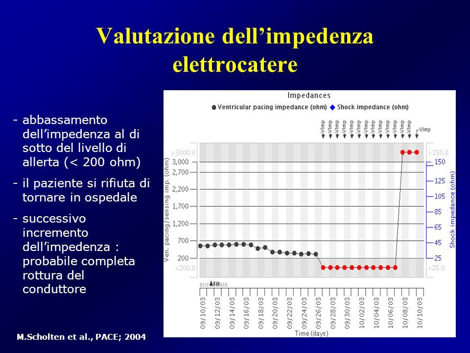 Valutazione dell'impedenza elettrocatere