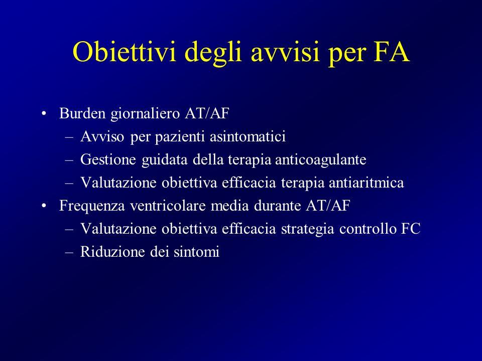 Obiettivi degli avvisi per FA