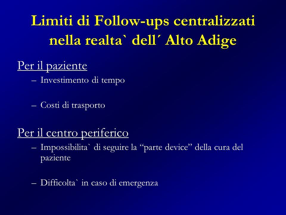 Limiti di Follow-ups centralizzati nella realta` dell´ Alto Adige