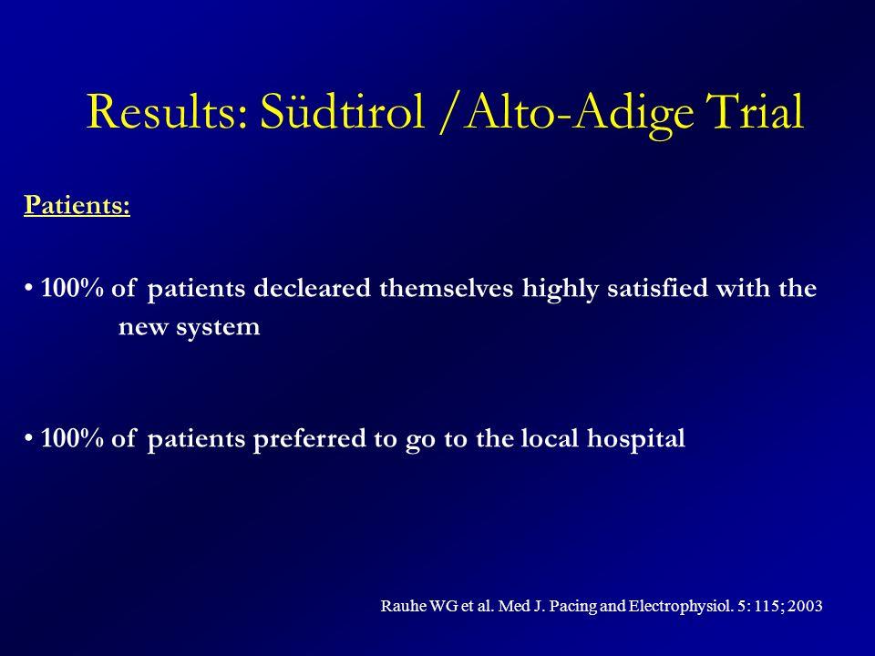 Results: Südtirol /Alto-Adige Trial