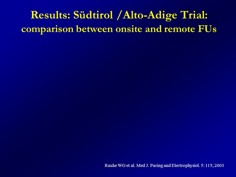 Results: Südtirol /Alto-Adige Trial: comparison between onsite and remote FUs