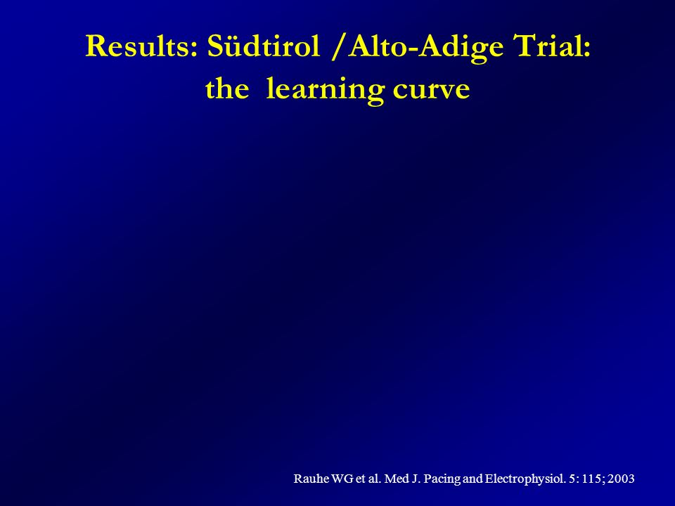 Results: Südtirol /Alto-Adige Trial: the learning curve