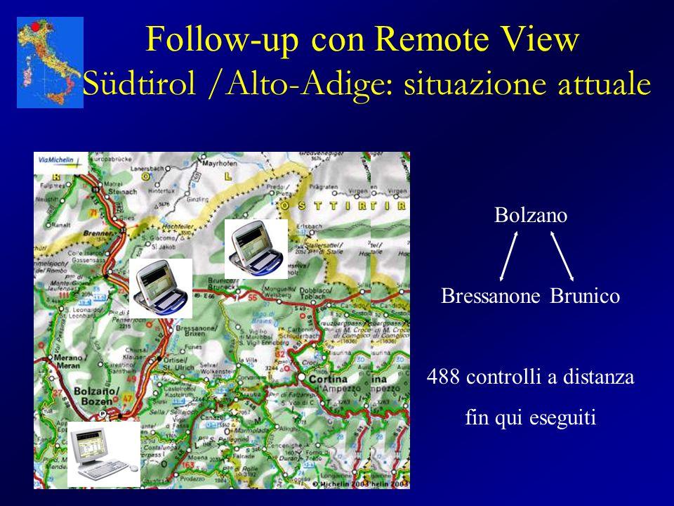 Follow-up con Remote View Südtirol /Alto-Adige: situazione attuale