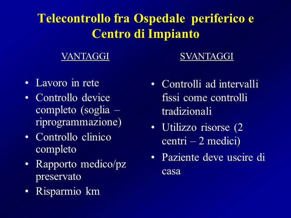 Telecontrollo fra Ospedale periferico e Centro di Impianto