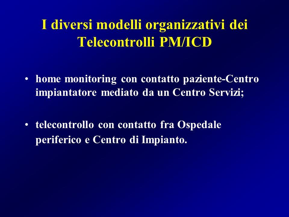 I diversi modelli organizzativi dei Telecontrolli PM/ICD