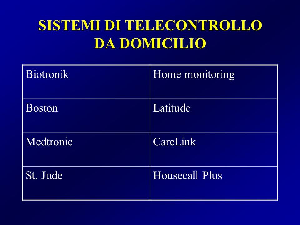 SISTEMI DI TELECONTROLLO DA DOMICILIO