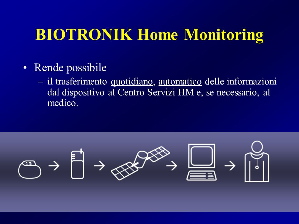 BIOTRONIK Home Monitoring
