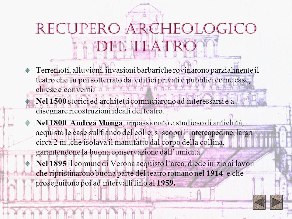 RECUPERO ARCHEOLOGICO DEL TEATRO