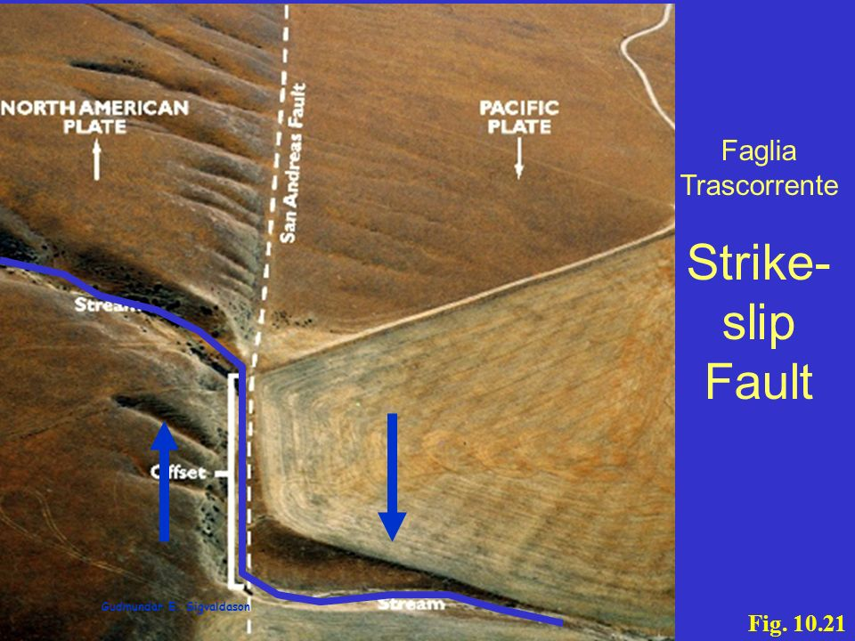 Strike-slip Fault Faglia Trascorrente Fig. 10.21