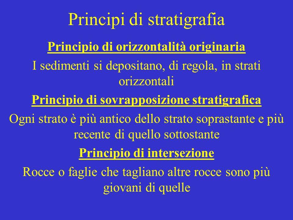 Principi di stratigrafia
