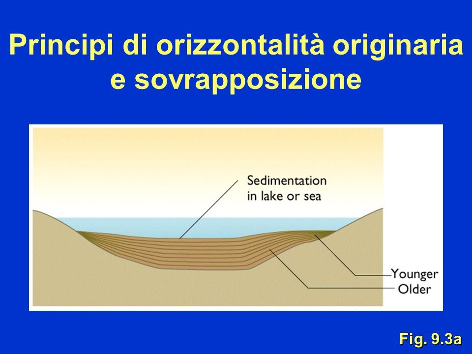 Principi di orizzontalità originaria e sovrapposizione
