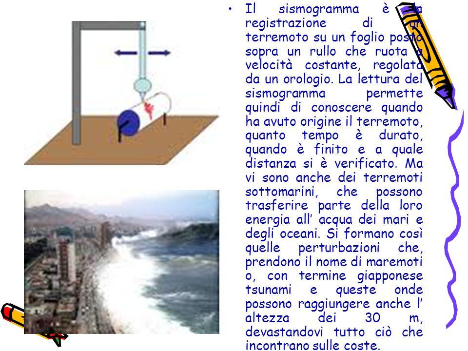 Il sismogramma è la registrazione di un terremoto su un foglio posto sopra un rullo che ruota a velocità costante, regolata da un orologio.