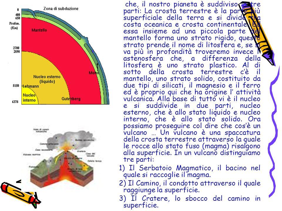 1) Il Serbatoio Magmatico, il bacino nel quale si raccoglie il magma.