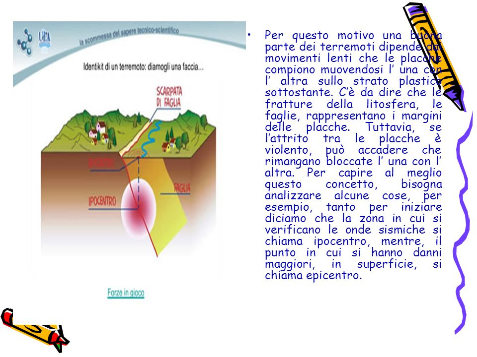 Per questo motivo una buona parte dei terremoti dipende dai movimenti lenti che le placche compiono muovendosi l' una con l' altra sullo strato plastico sottostante.