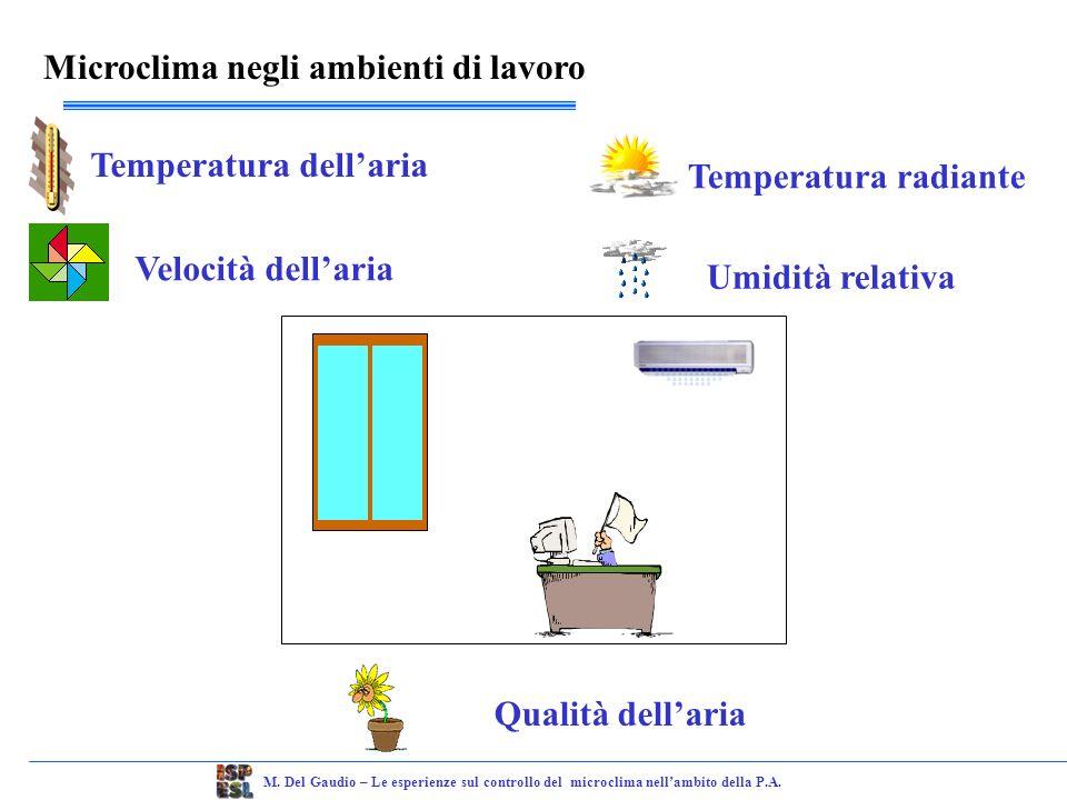 Microclima negli ambienti di lavoro Temperatura dell'aria