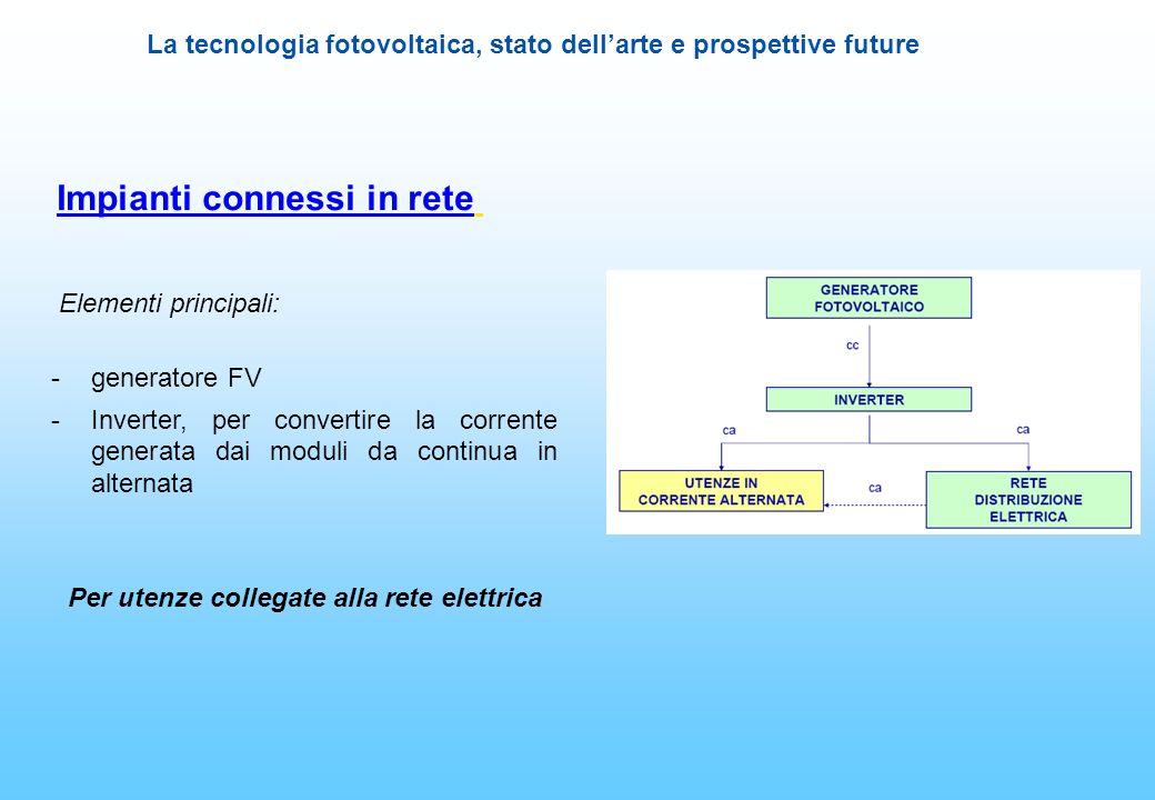 Impianti connessi in rete
